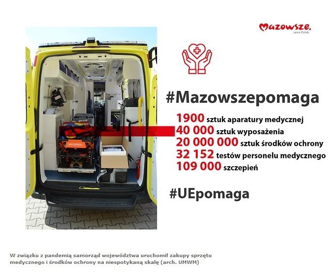 Sejmik podsumował walkę Mazowsza z pandemią